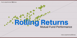 Rolling returns - mutual funds